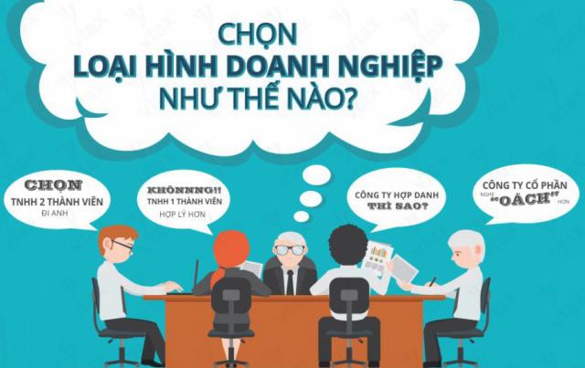 Lựa chọn hình thức TNHH 2 thành viên giúp huy động vốn tốt hơn