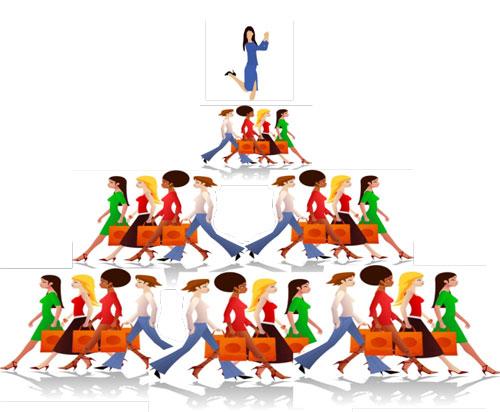 Xây dựng hệ thống kinh doanh hiệu quả bằng mạng lưới khách hàng